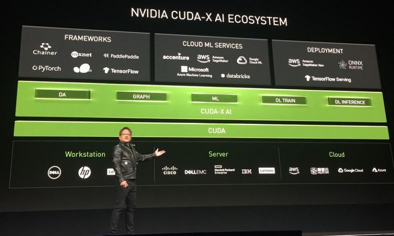 Nvidia earnings: Data-center weakness continues to create fear