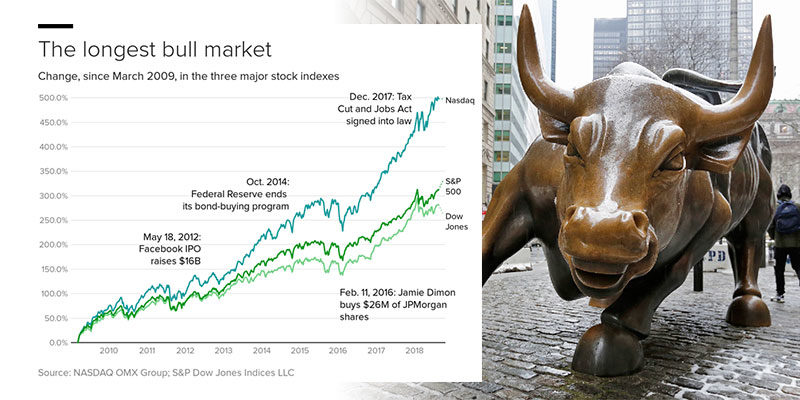 What stocks should you buy with the market at a record high?