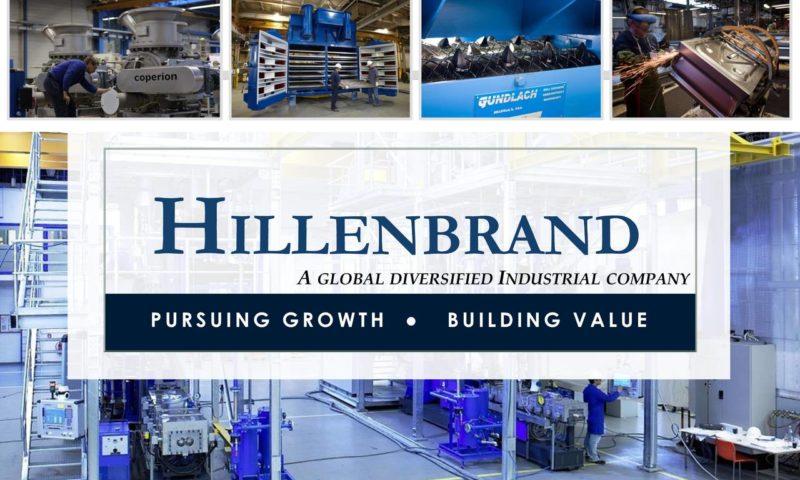 Hillenbrand Inc (HI) Moves Lower on Volume Spike for November 14