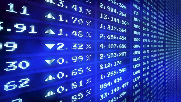 Calmer market and equities made gains