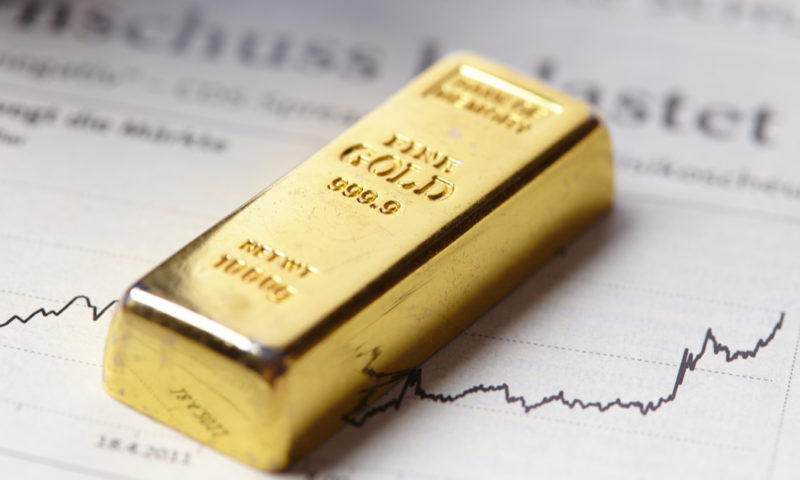 Gold is defending 200-hour MA support amid risk-off in equities