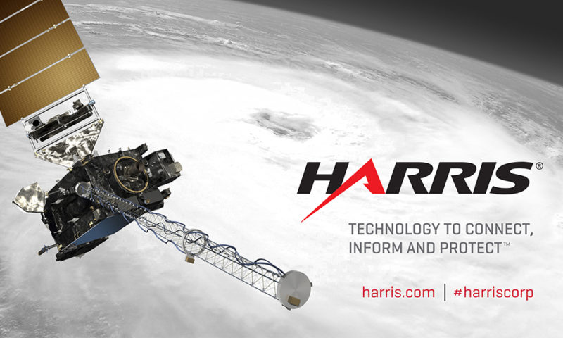 Harris Corporation (HRS) Moves Lower on Volume Spike for December 17