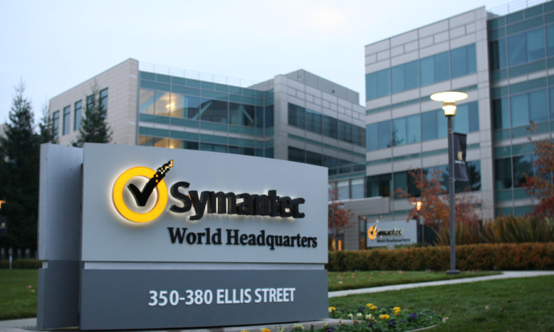 Symantec Corporation (SYMC) Dips 2.82% for January 14
