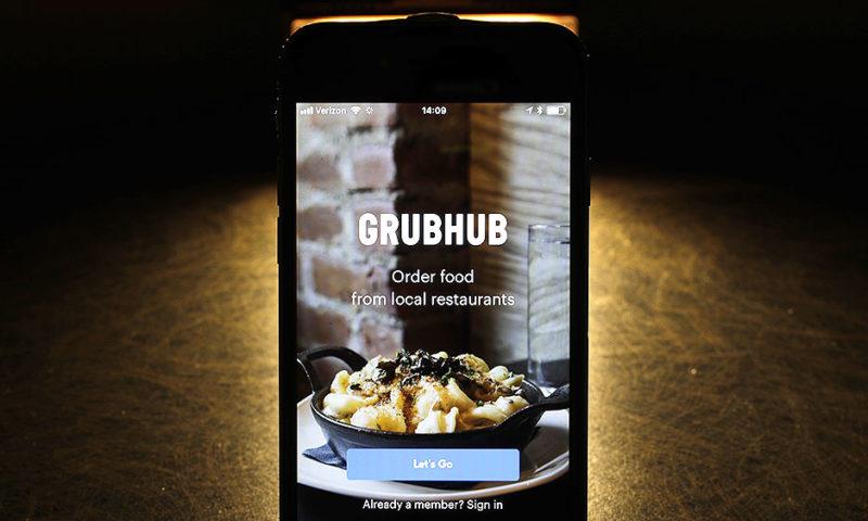 GrubHub Inc. (GRUB) Plunges 8.37% on March 19