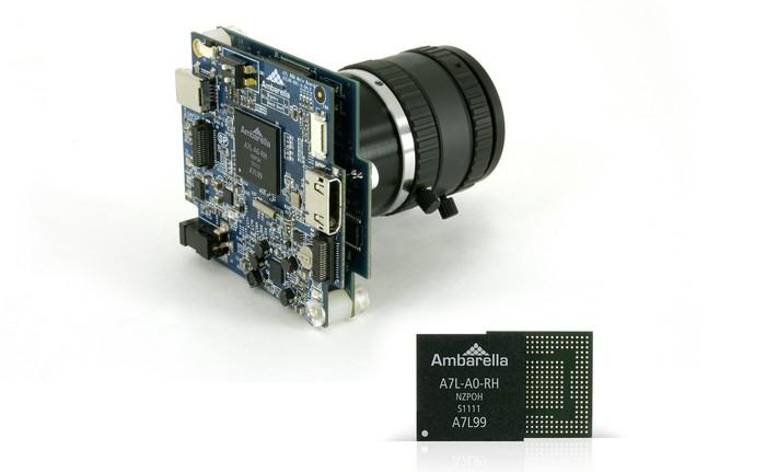 Ambarella Inc. (AMBA) Soars 7.48% on March 11