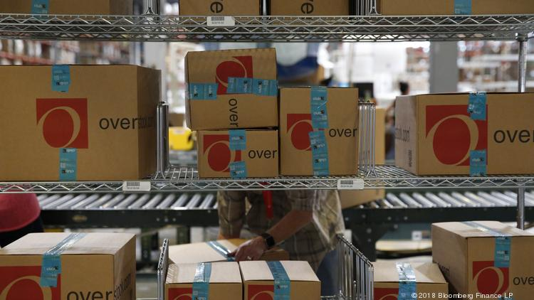 Overstock.com Inc. (OSTK) Plunges 5.98% on March 14