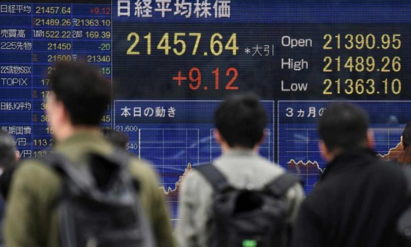 Nikkei tumbles over 3% in morning on concern over global economy