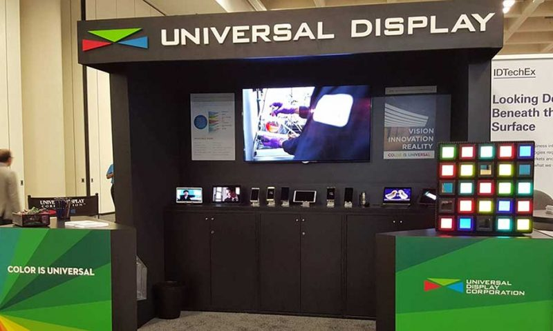 Equities Analysts Issue Forecasts for Universal Display Co.'s FY2019 Earnings (NASDAQ:OLED)