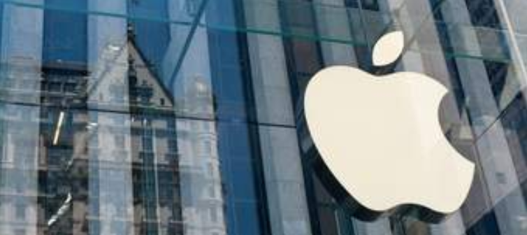 Apple Inc. (AAPL) Rises 2.66%