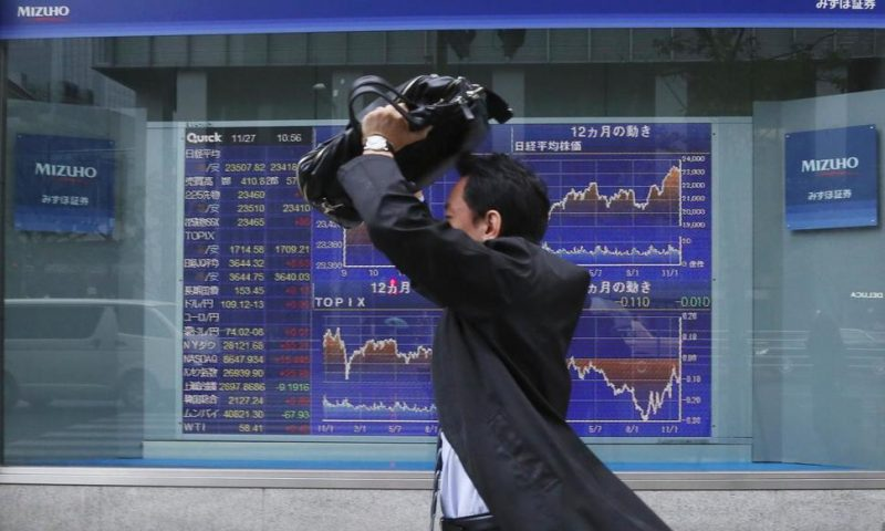 World Markets Mixed After US Shares Forge New Highs
