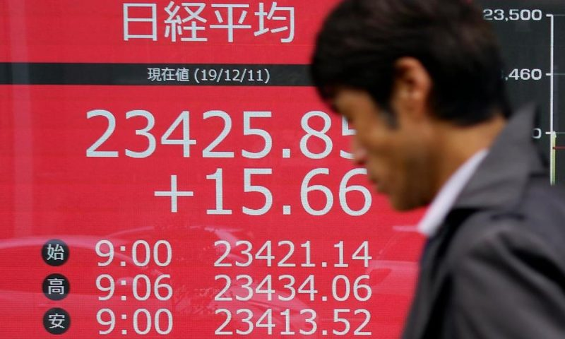 World Shares Mixed on Reports Trump Might Delay Tariff Hike