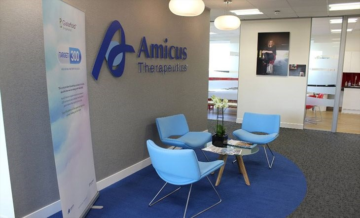 Equities Analysts Set Expectations for Amicus Therapeutics, Inc.'s FY2021 Earnings (NASDAQ:FOLD)