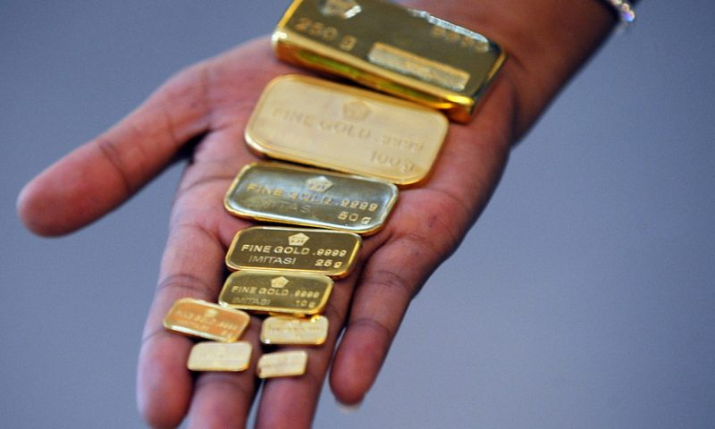 Gold ends lower after a 4-session climb as rate of coronavirus spread ebbs