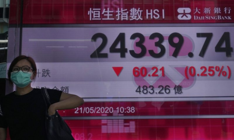 Stocks End Lower on Wall Street as US-China Tensions Weigh