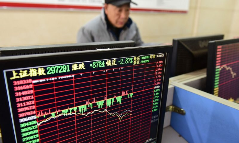 Will China's epic 5.7% stock-market rally collapse on itself like 2015?