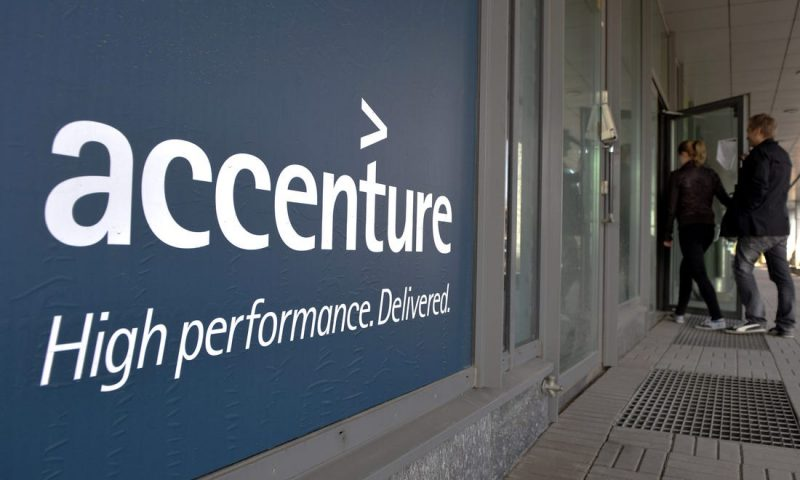 Accenture's stock drops after profit, revenue fall shy of expectations