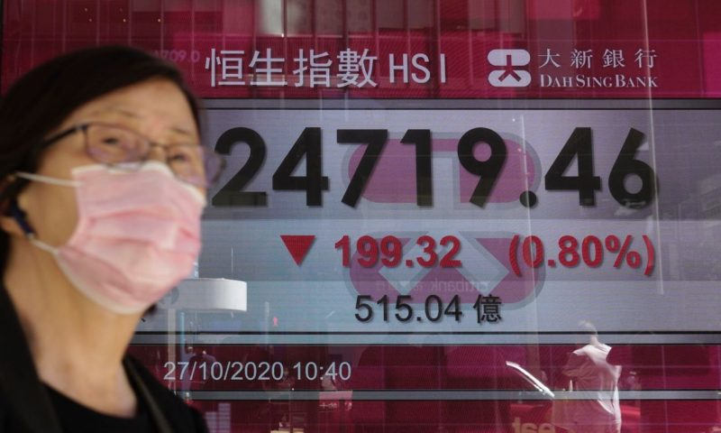 Asian markets slump after Wall Street's worst day in a month