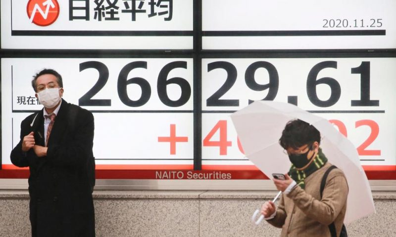 Global Shares Mostly Higher After Dow Crests 30,000