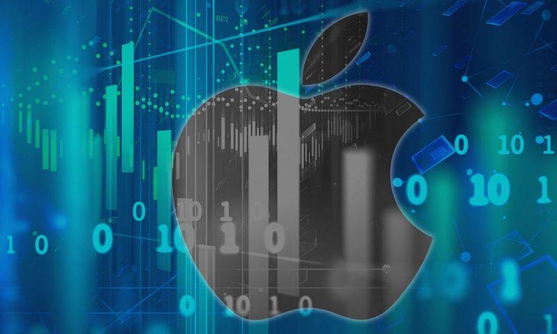 Apple Inc. stock falls Monday, underperforms market