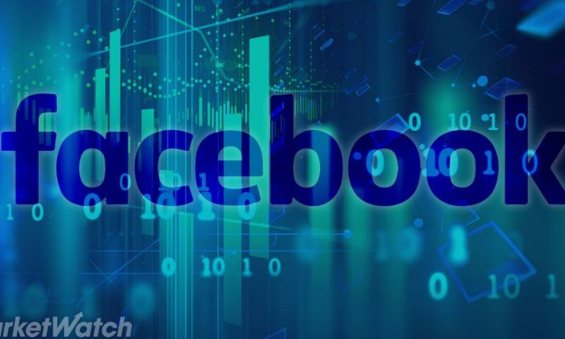 Facebook Inc. Cl A stock falls Monday, underperforms market
