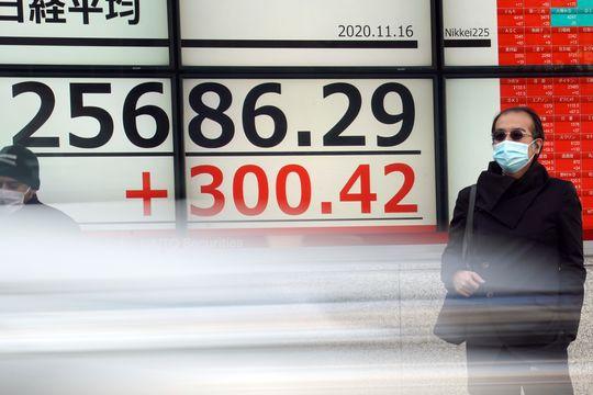 Asian markets start the week strong after positive economic data