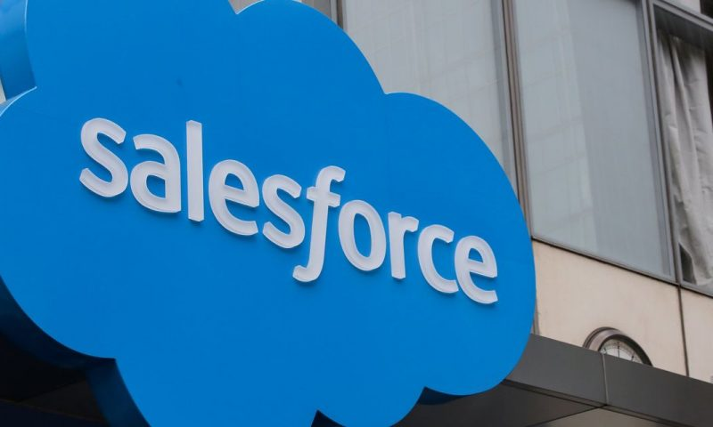 Salesforce.com Inc (CRM) Rises 1.58%