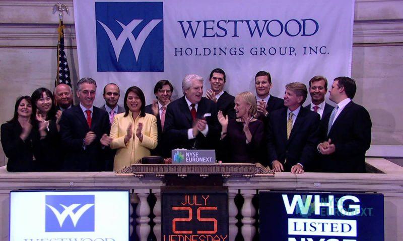 Westwood Holdings Group Inc (WHG) Soars 1.77%