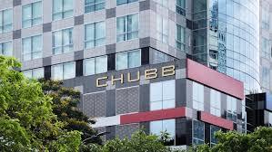 Chubb Limited (CB) Rises 3.11%