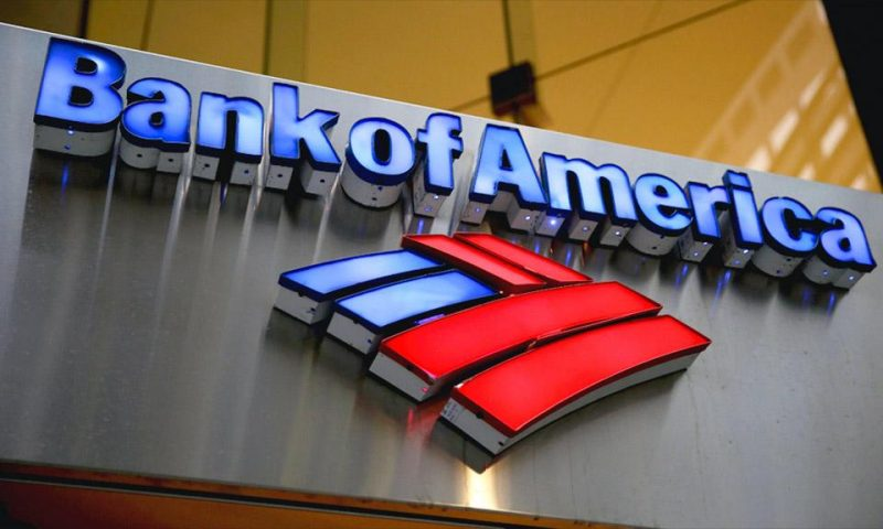 Bank of America Corporation (BAC) Rises 1.77%
