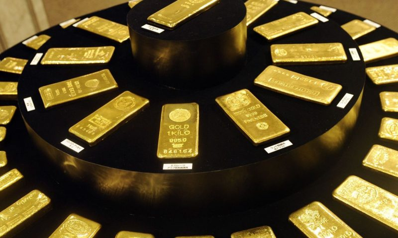 Gold prices settle higher amid a retreat in bond yields