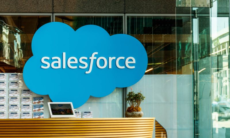 Salesforce.com Inc. stock falls Monday, underperforms market