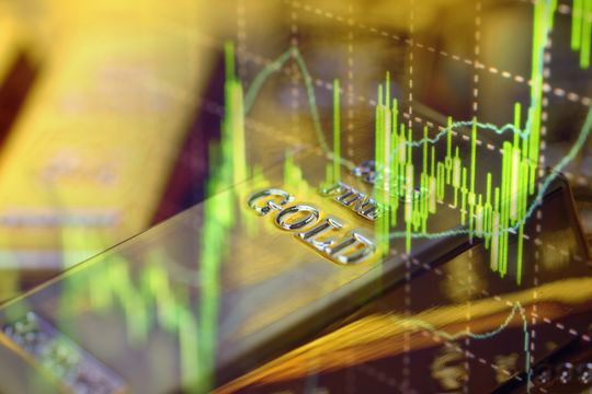 Gold futures drift higher above $1,900