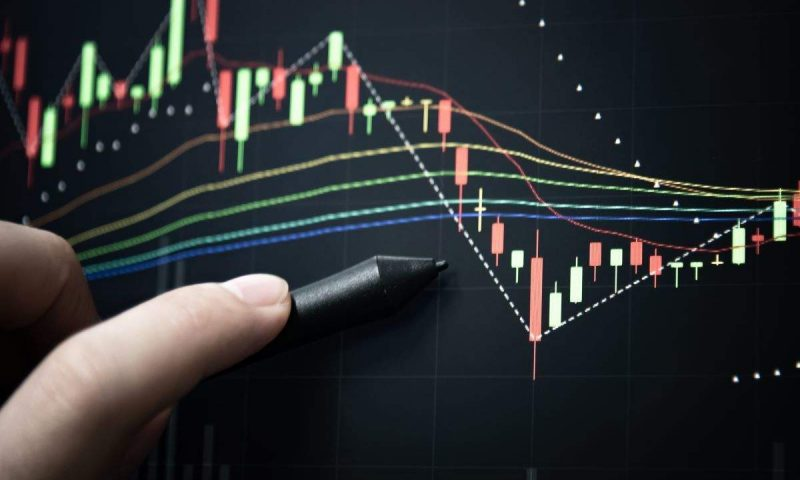 'BANG' stocks mostly higher as broader market set for mixed open